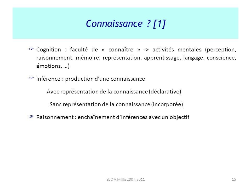 Connaissance [1]